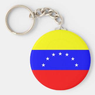 Llavero de la bandera de Venezuela