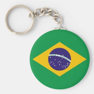 Llavero de la bandera del Brasil