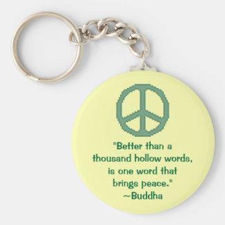 Llavero de la cita de la paz de Buda