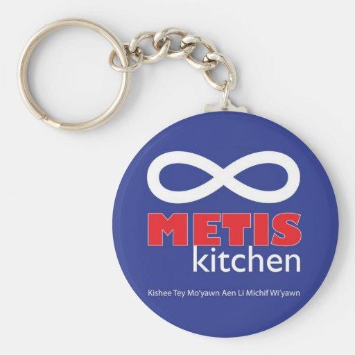 Llavero de la cocina de Metis