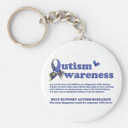 Llavero de la conciencia del autismo (hechos sobre