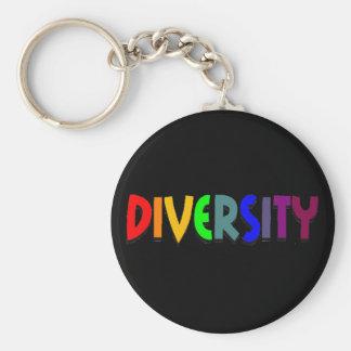 Llavero de la diversidad