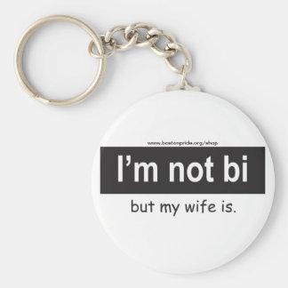 Llavero de la esposa del BI