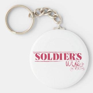 Llavero de la esposa del soldado