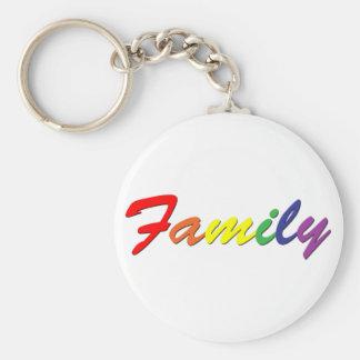Llavero de la familia