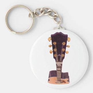 Llavero de la guitarra