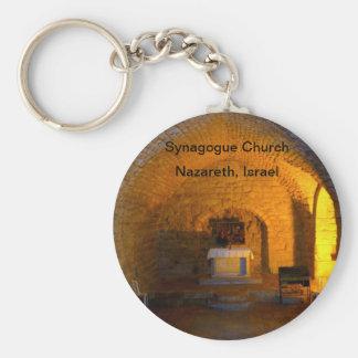 Llavero de la iglesia de la sinagoga