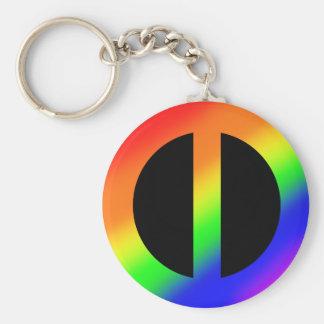 Llavero de la igualdad del arco iris