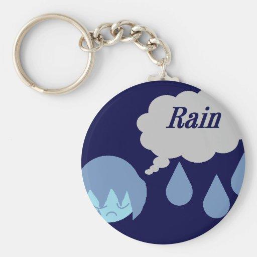 Llavero de la lluvia
