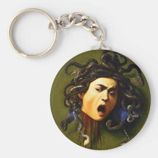 Llavero de la medusa de Caravaggio