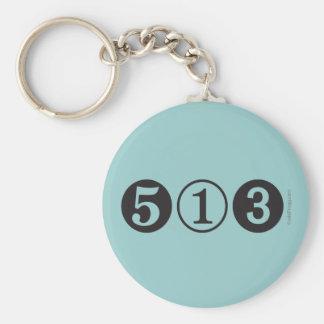 Llavero de la MOD del código de área 513