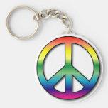 Llavero de la paz