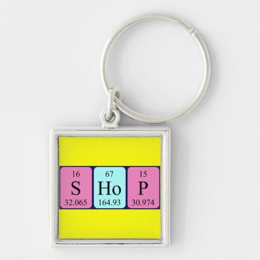 Llavero de la tabla periódica de la tienda