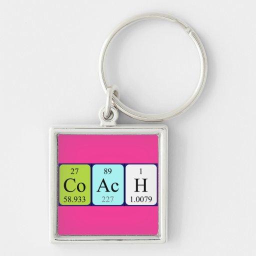 Llavero de la tabla periódica del coche