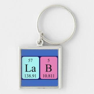 Llavero de la tabla periódica del laboratorio
