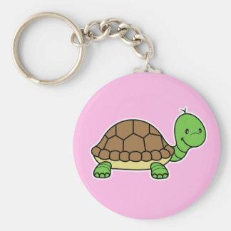 Llavero de la tortuga
