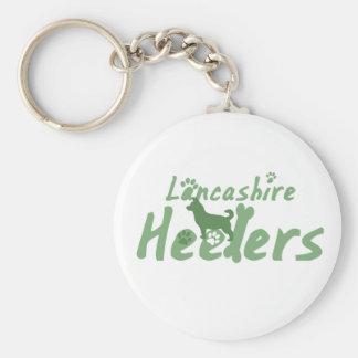 Llavero de Lancashire Heeler de la verde menta