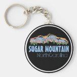 Llavero de las montañas de Carolina del Norte de l