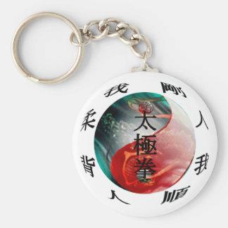 Llavero de las obras clásicas de la ji del Tai