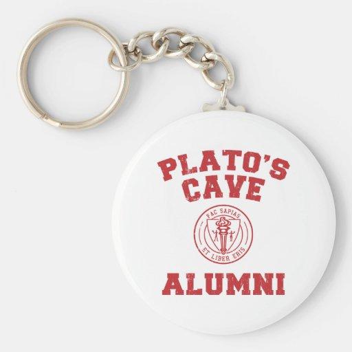 Llavero de los alumnos de la cueva de Platón