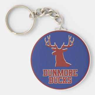 Llavero de los dólares de Dunmore