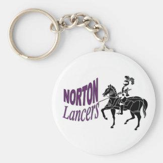 Llavero de los lanceros de Norton