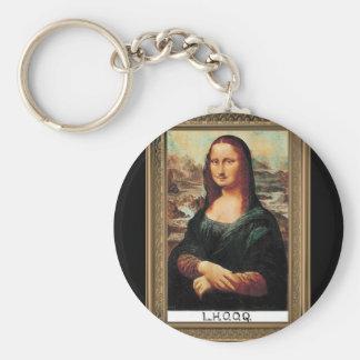 Llavero de Marcel Duchamp LHOOQ