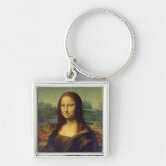 Llavero de Mona Lisa