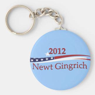 Llavero de Newt Gingrich