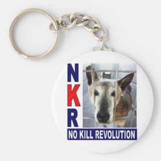 Llavero de NKR