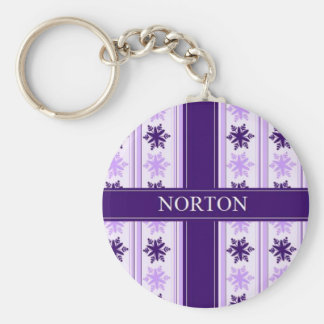 Llavero de Norton