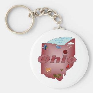 Llavero de Ohio