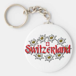 Llavero de Suiza Edelweiss