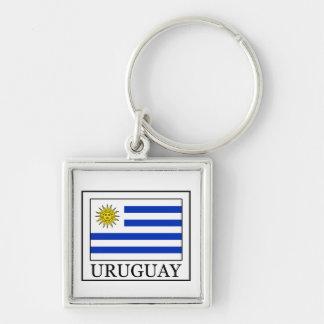 Llavero de Uruguay