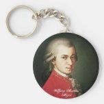 Llavero de Wolfgang Amadeus Mozart