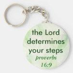 llavero del 16:9 de los proverbios