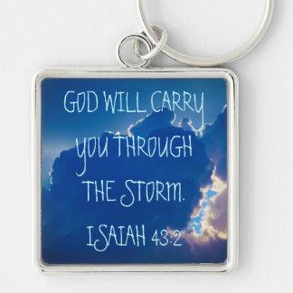 Llavero del 43:2 de Isaías del verso de la biblia