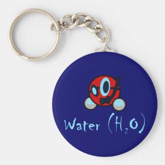Llavero del agua