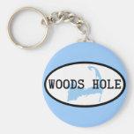 Llavero del agujero de maderas