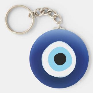 Llavero del amuleto del mal de ojo