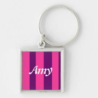Llavero del Amy