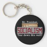 Llavero del Anti-Socialismo