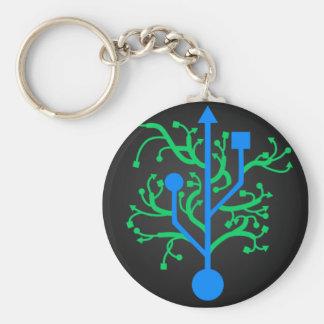 Llavero del árbol de USB