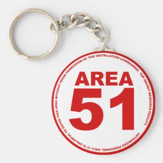Llavero del área 51