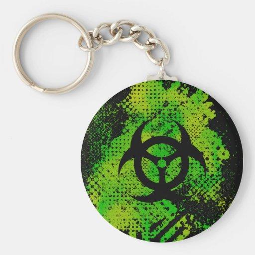 Llavero del arte del coleccionable del Biohazard $