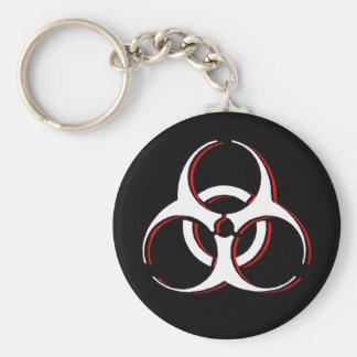Llavero del Biohazard - ceniza de la sangre del hu
