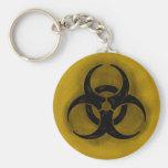 Llavero del Biohazard del zombi