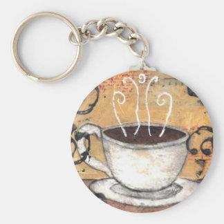 Llavero del café