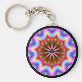 Llavero del caleidoscopio del arco iris
