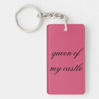 llavero del castillo